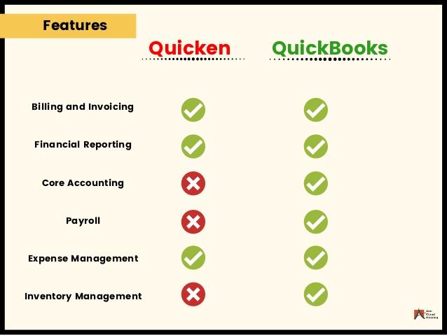Quicken features