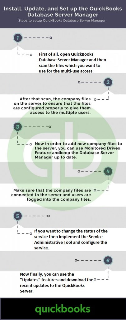 Install quickbooks database server manager