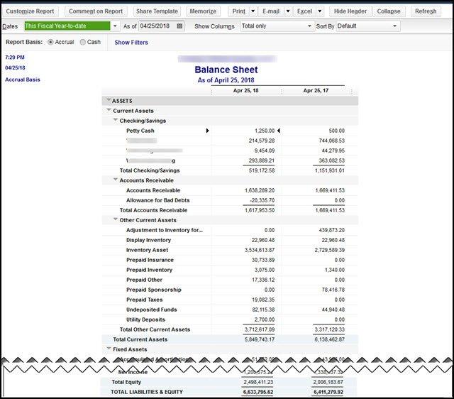 Incorrect Balance Sheet