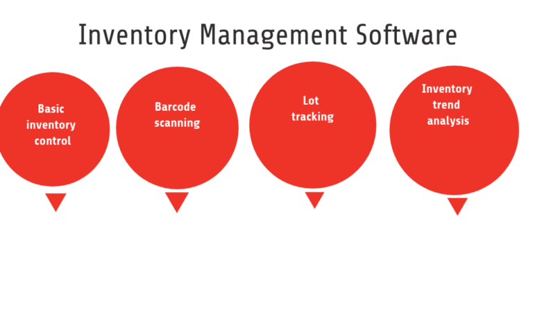 Features of Inventory Scanner of QuickBooks POS